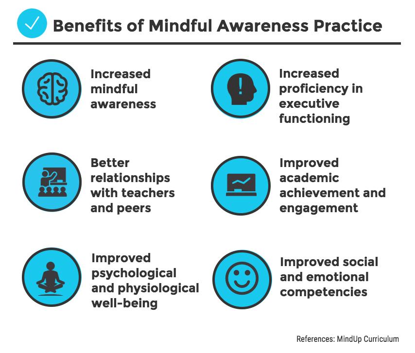 mindfulness-infograph